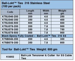 UES Promura's Ball Lokt Ties 316 Stainless Steel stock sizes