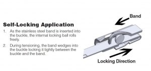 Band-it Ball Lokt Stainless Steel cable ties self locking application illustration